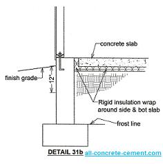 Insulated concrete slab, Concrete slab heating, Concrete wall insulation, Concrete insulation, home insulation