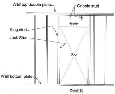 Framing a window, Window and door framing, Framing a bay window, Framing a wall, Wall framing