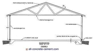 Shed foundation, Shed Plans, Shed Designs, Shed foundations, Shed design